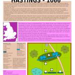 Hastings 1066 pour DBA 3.0